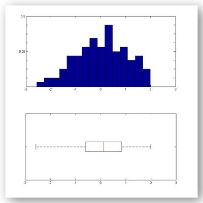 Deckblatt Stat I