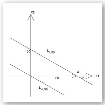 Deckblatt Mathe II