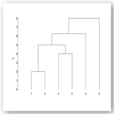 Deckblatt Multi_Methods